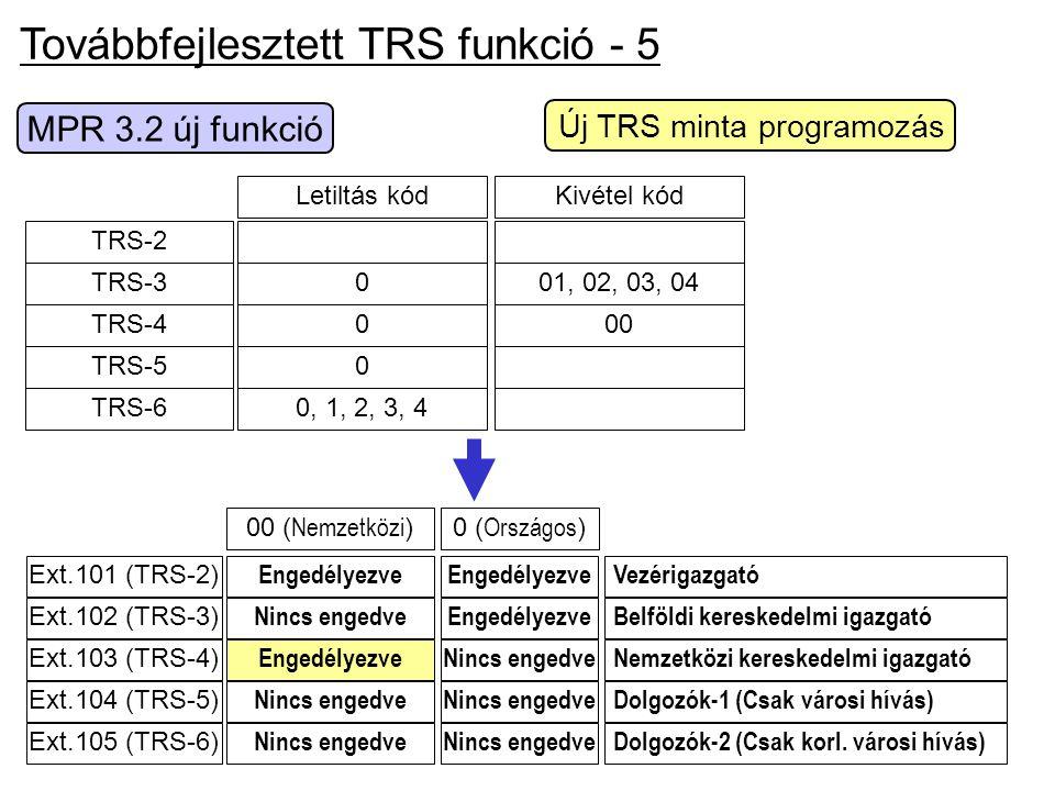 Új TRS minta programozás
