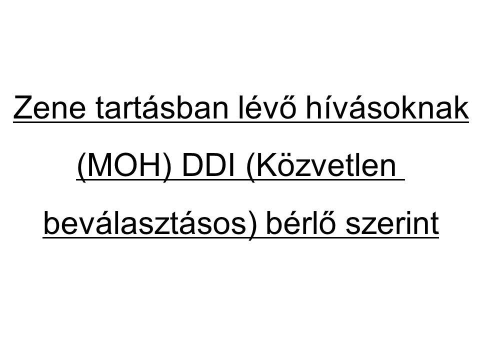Zene tartásban lévő hívásoknak (MOH) DDI (Közvetlen
