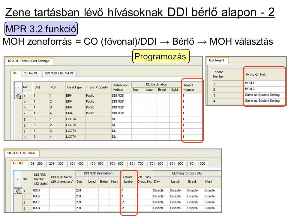 Zene tartásban lévő hívásoknak DDI bérlő alapon - 2