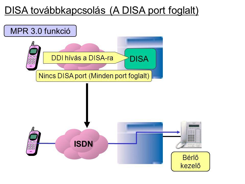 Nincs DISA port (Minden port foglalt)