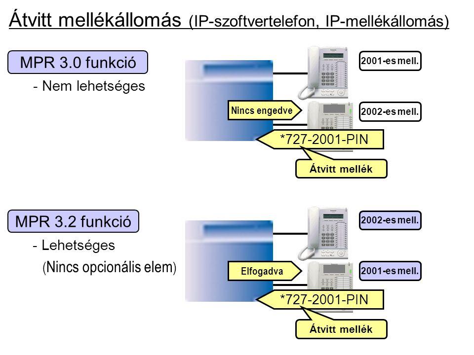 Átvitt mellékállomás (IP-szoftvertelefon, IP-mellékállomás)