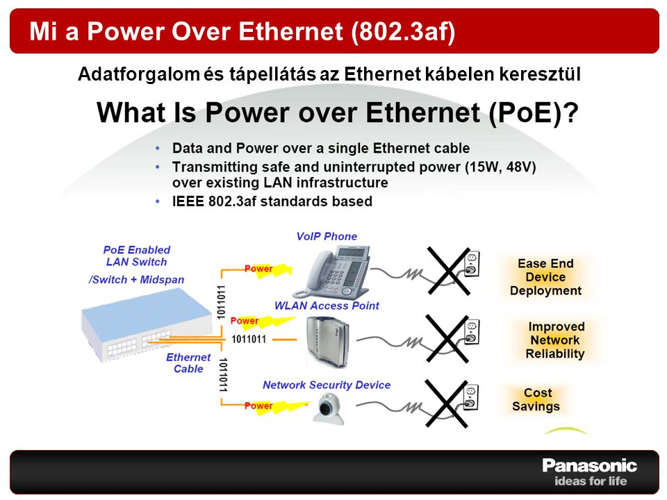 Mi a Power Over Ethernet (802.3af)