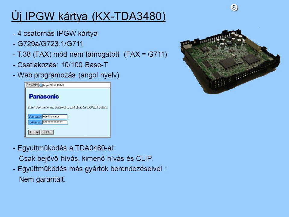 Új IPGW kártya (KX-TDA3480)