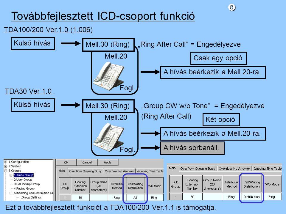 Továbbfejlesztett ICD-csoport funkció