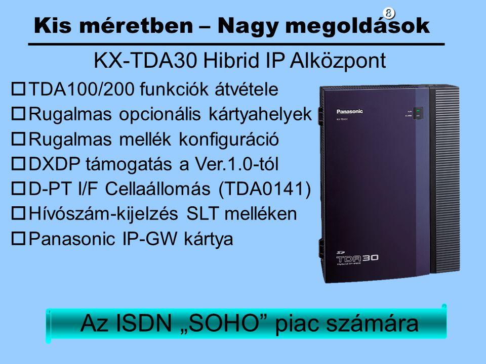 """Az ISDN """"SOHO piac számára"""