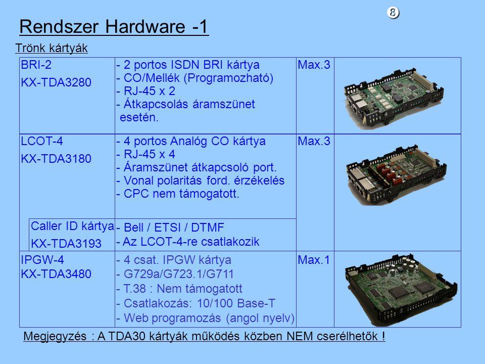Rendszer Hardware -1 Trönk kártyák BRI-2 KX-TDA3280