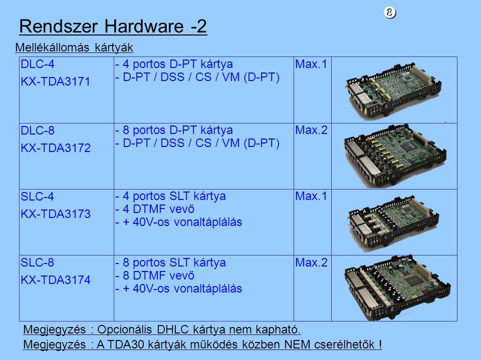 Rendszer Hardware -2 Mellékállomás kártyák DLC-4 KX-TDA3171