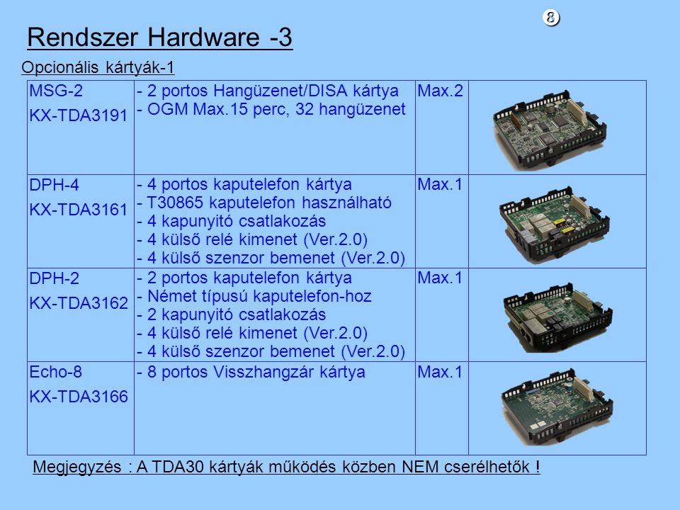 Rendszer Hardware -3 Opcionális kártyák-1 MSG-2 KX-TDA3191