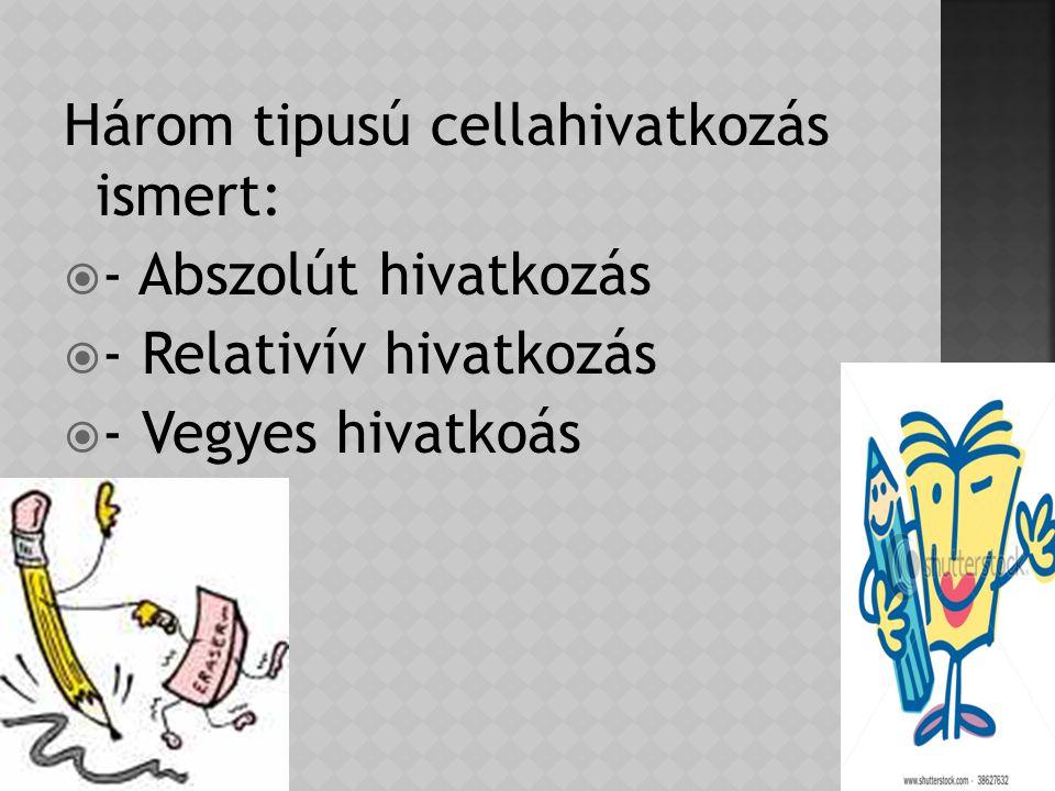 Három tipusú cellahivatkozás ismert: