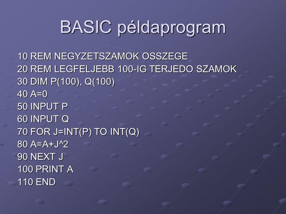BASIC példaprogram 10 REM NEGYZETSZAMOK OSSZEGE