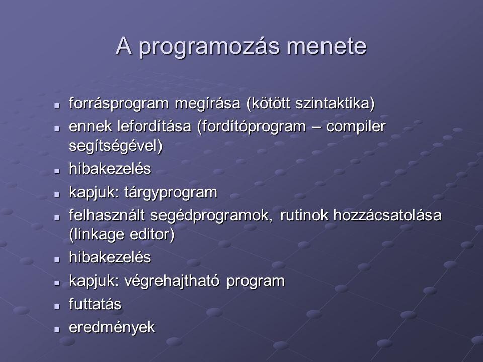 A programozás menete forrásprogram megírása (kötött szintaktika)