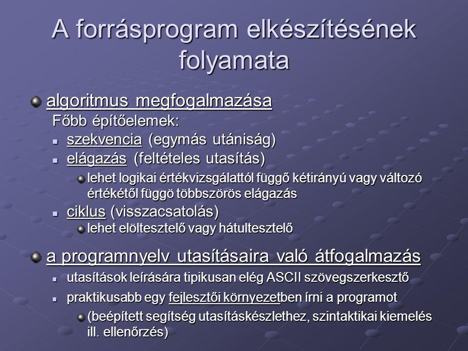 A forrásprogram elkészítésének folyamata