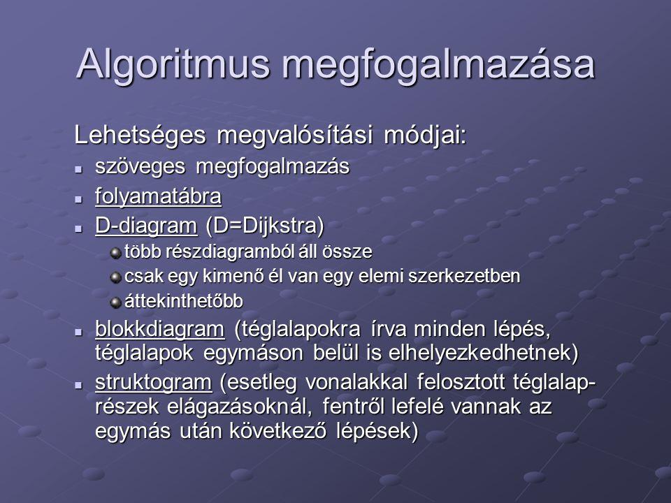 Algoritmus megfogalmazása