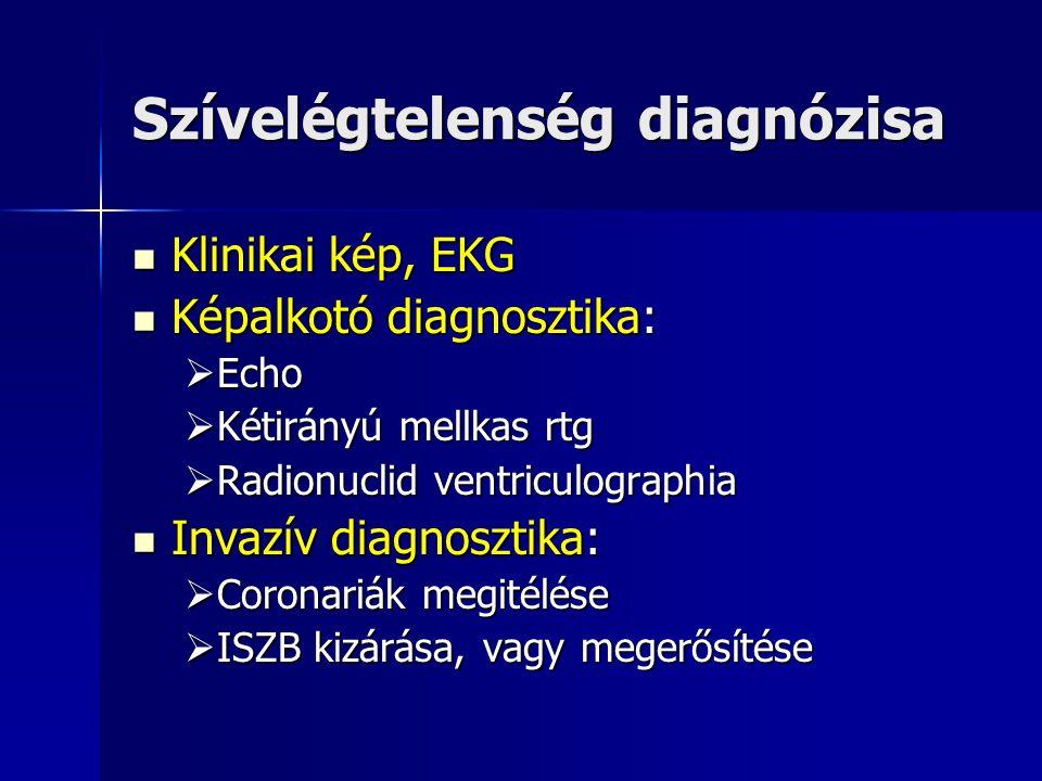 Szívelégtelenség diagnózisa