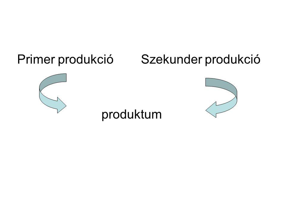 Primer produkció Szekunder produkció