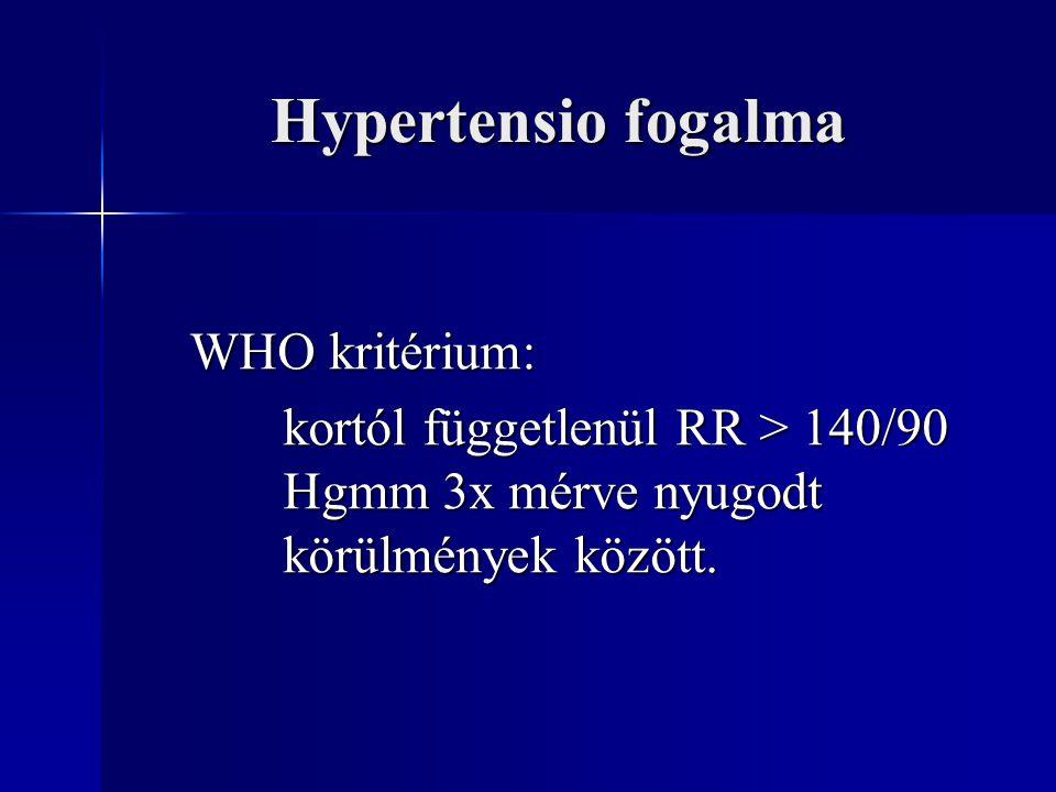 Hypertensio fogalma WHO kritérium: