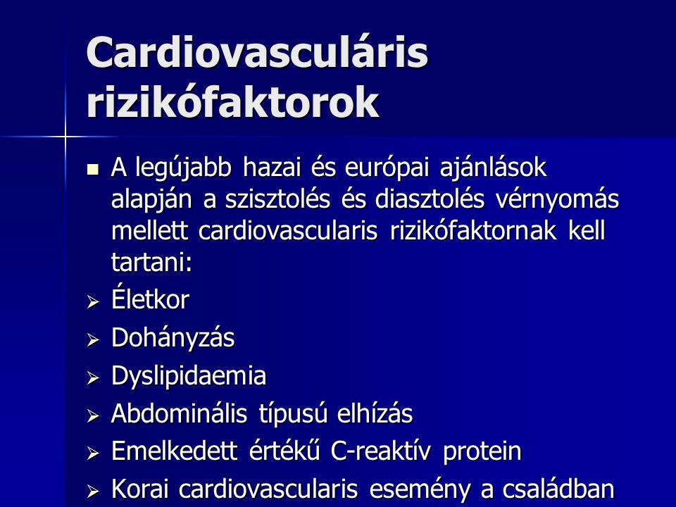 Cardiovasculáris rizikófaktorok