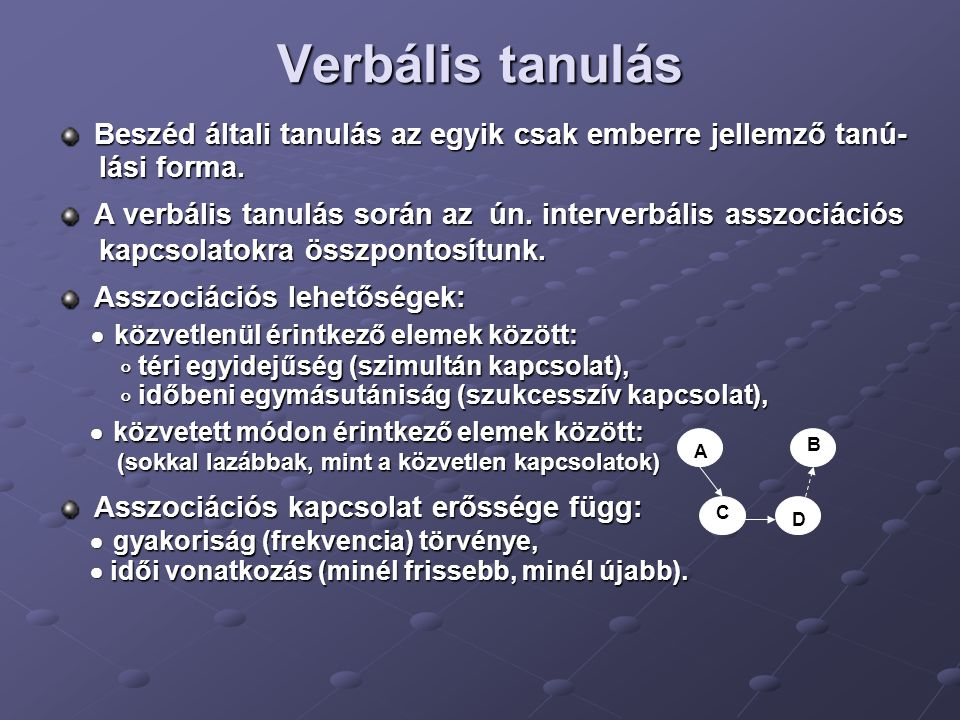 Verbális tanulás  téri egyidejűség (szimultán kapcsolat),