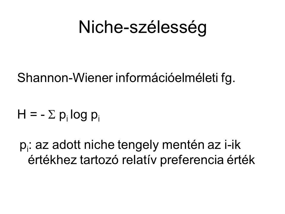 Niche-szélesség Shannon-Wiener információelméleti fg.