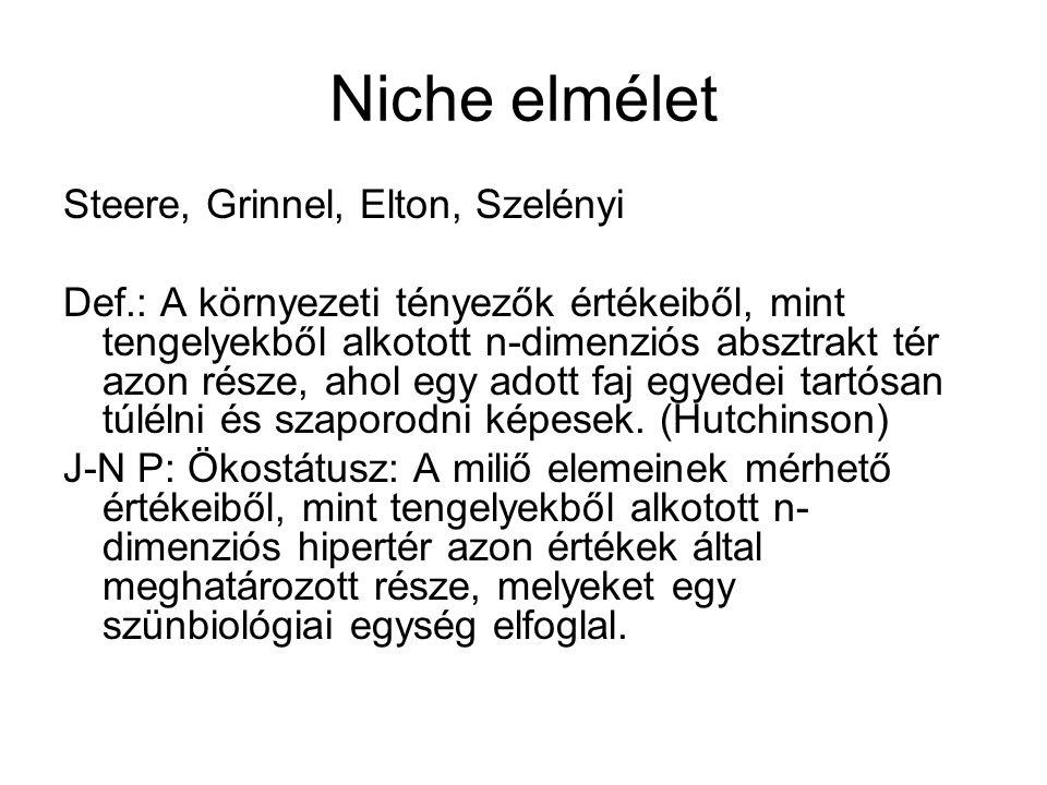 Niche elmélet Steere, Grinnel, Elton, Szelényi