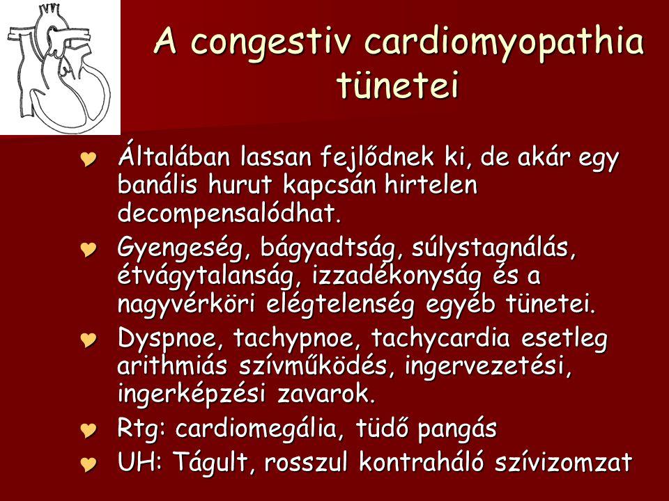 A congestiv cardiomyopathia tünetei