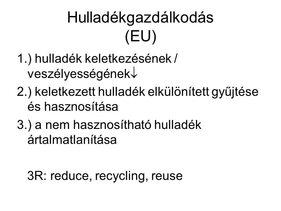 Hulladékgazdálkodás (EU)