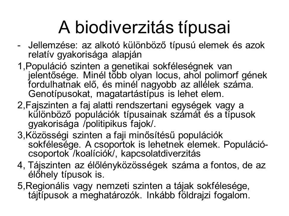 A biodiverzitás típusai