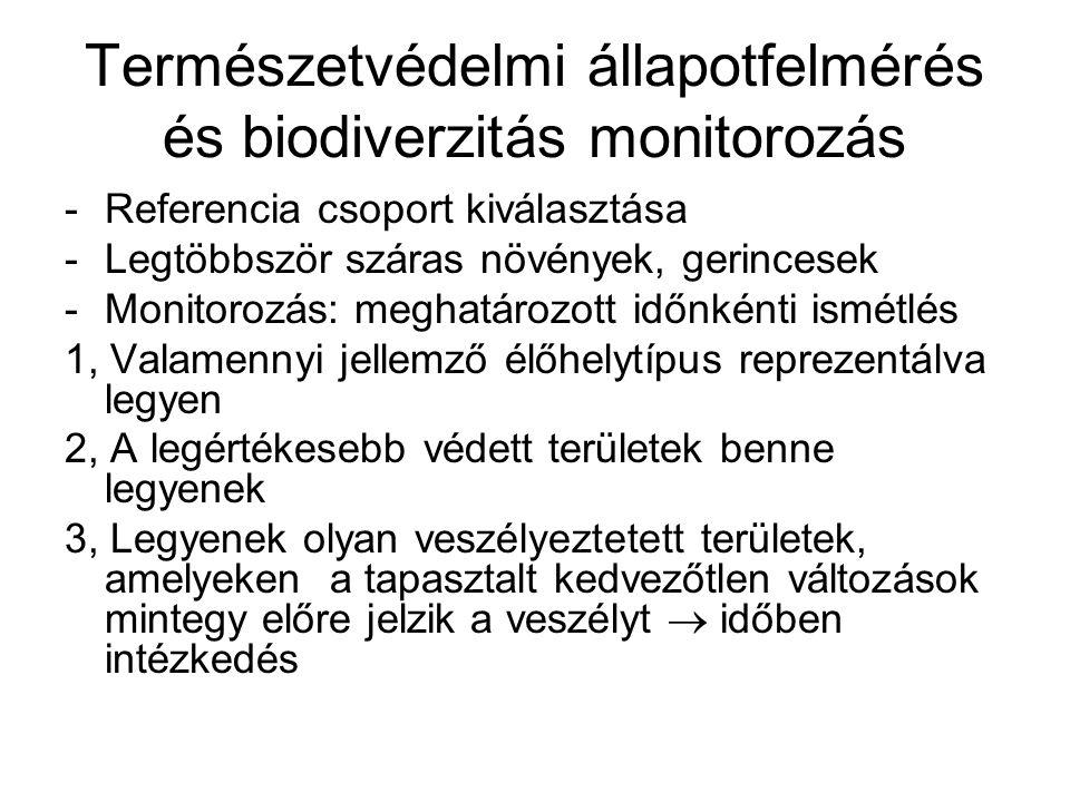 Természetvédelmi állapotfelmérés és biodiverzitás monitorozás