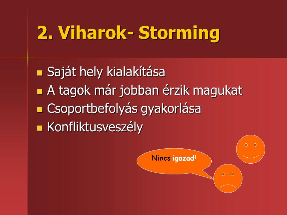 2. Viharok- Storming Saját hely kialakítása