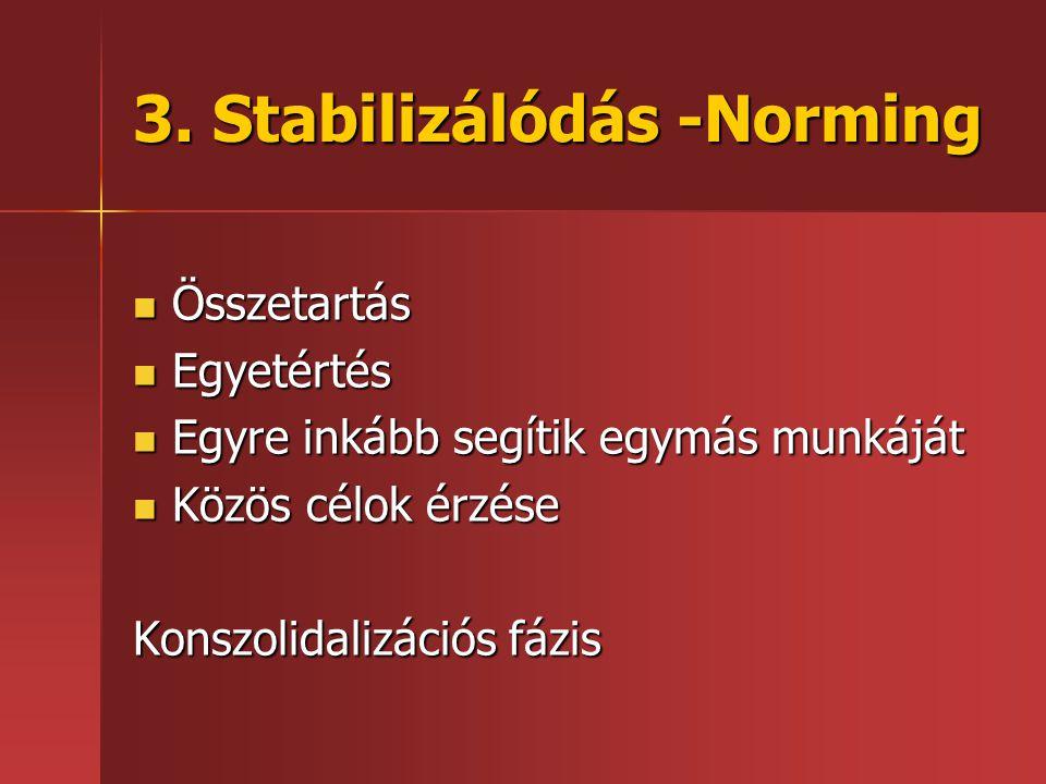 3. Stabilizálódás -Norming