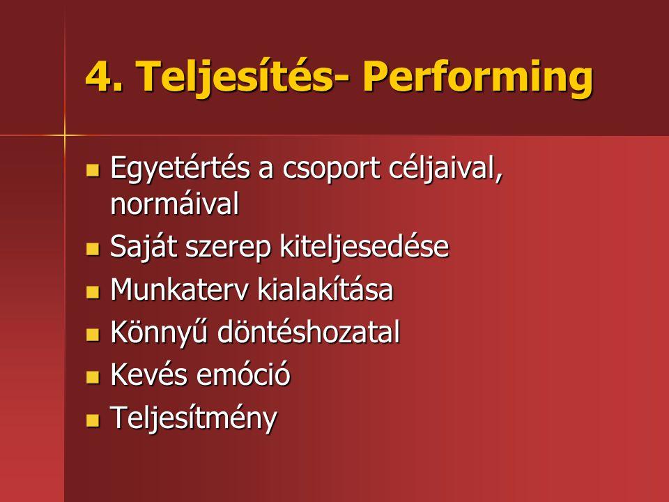 4. Teljesítés- Performing