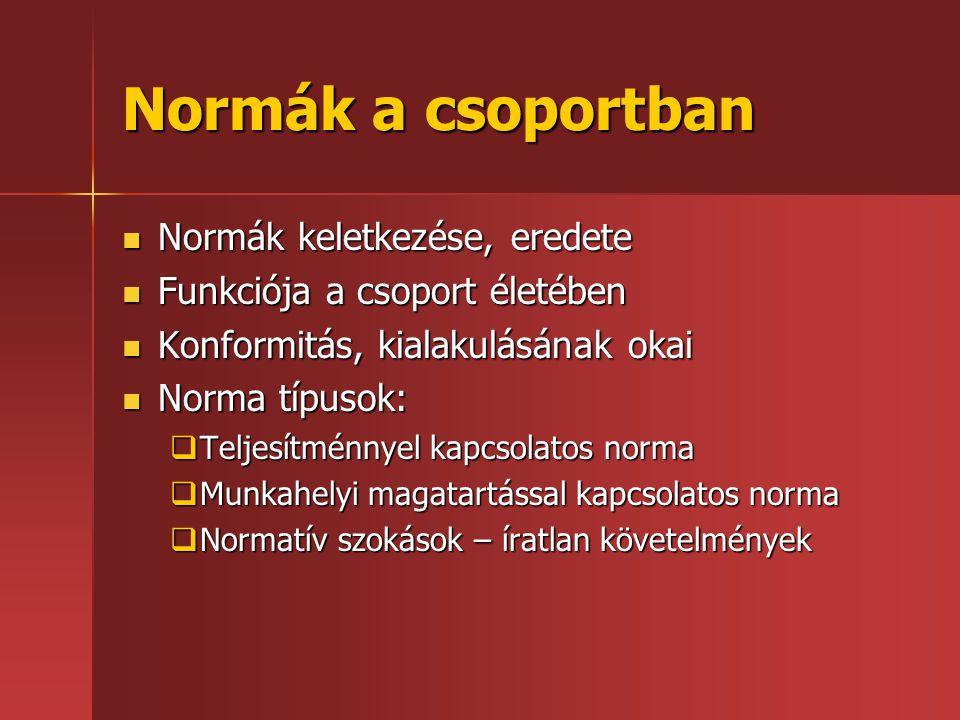 Normák a csoportban Normák keletkezése, eredete