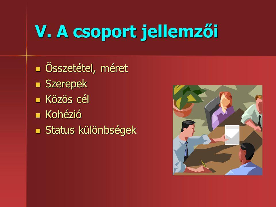 V. A csoport jellemzői Összetétel, méret Szerepek Közös cél Kohézió