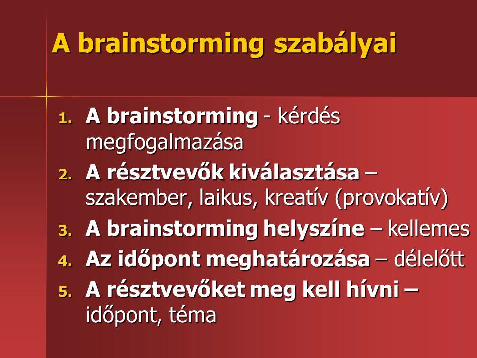 A brainstorming szabályai