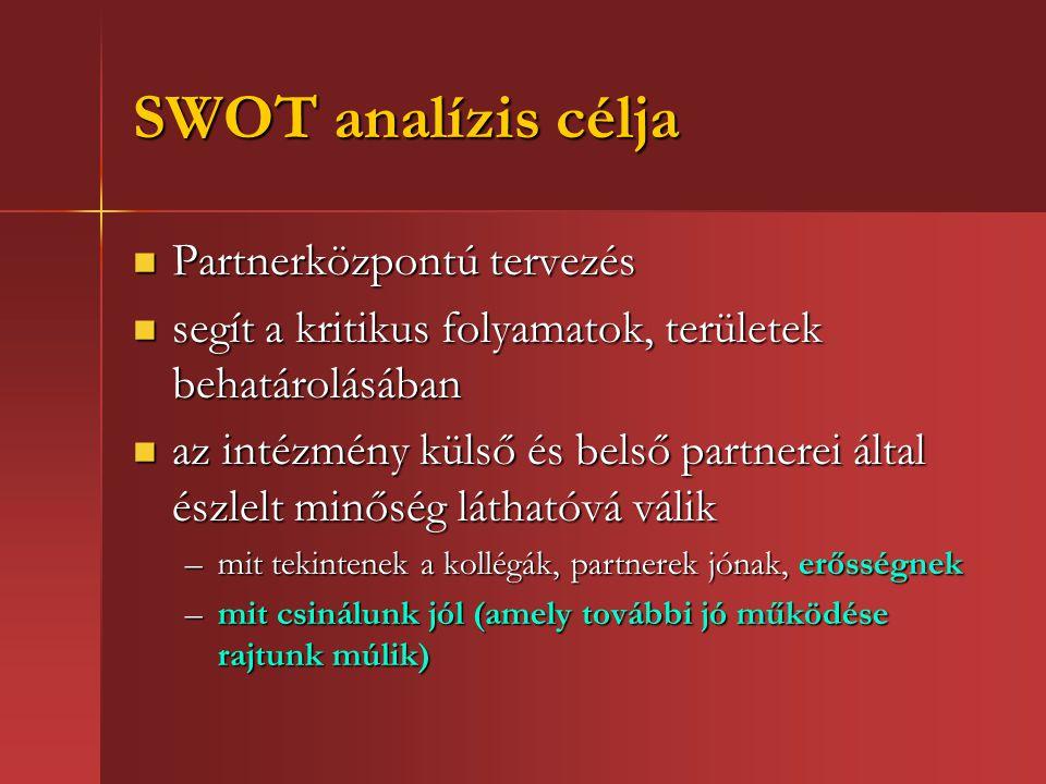 SWOT analízis célja Partnerközpontú tervezés