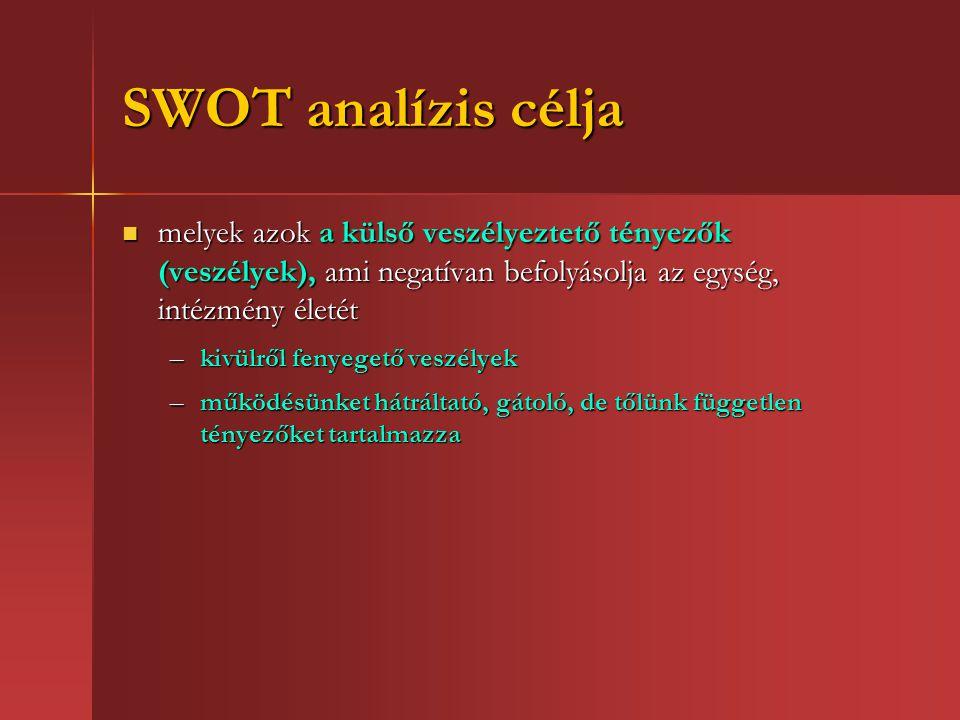SWOT analízis célja melyek azok a külső veszélyeztető tényezők (veszélyek), ami negatívan befolyásolja az egység, intézmény életét.