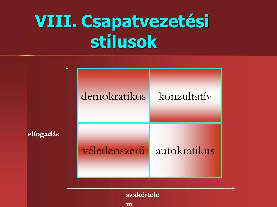 VIII. Csapatvezetési stílusok