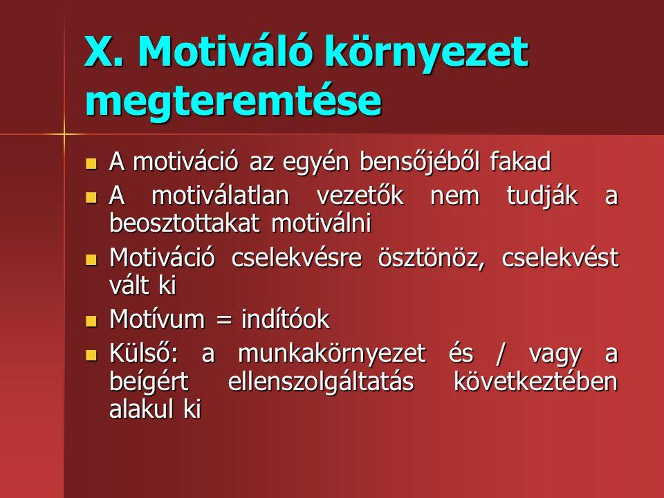 X. Motiváló környezet megteremtése