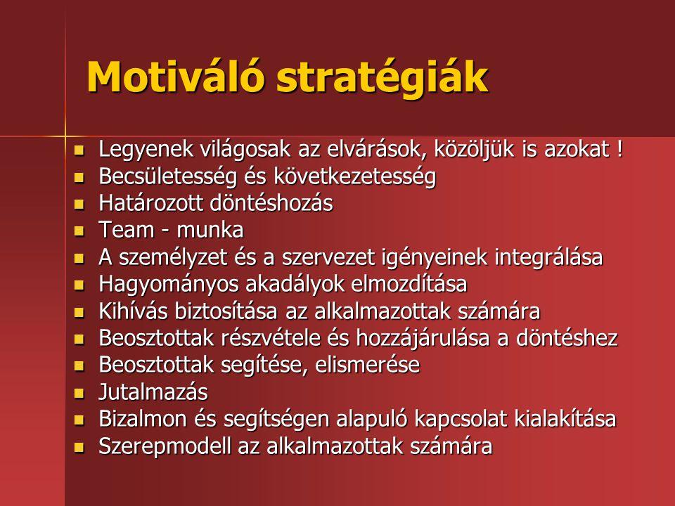 Motiváló stratégiák Legyenek világosak az elvárások, közöljük is azokat ! Becsületesség és következetesség.