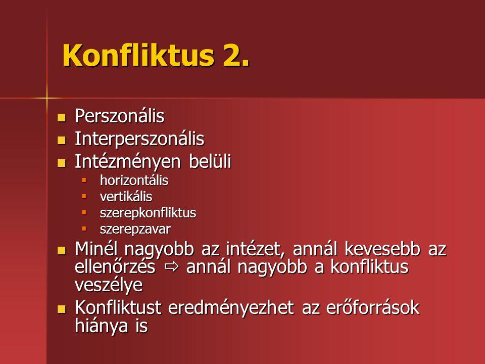Konfliktus 2. Perszonális Interperszonális Intézményen belüli