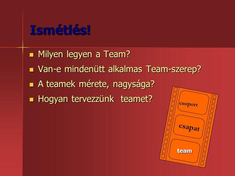 Ismétlés! Milyen legyen a Team Van-e mindenütt alkalmas Team-szerep