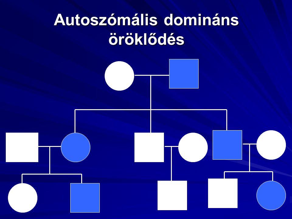 Autoszómális domináns öröklődés