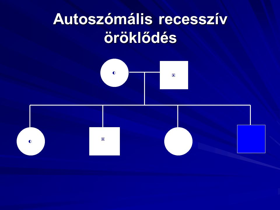 Autoszómális recesszív öröklődés