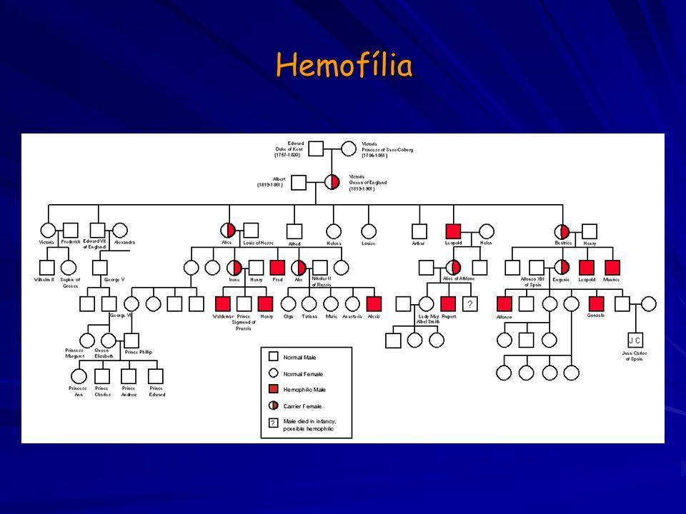 Hemofília