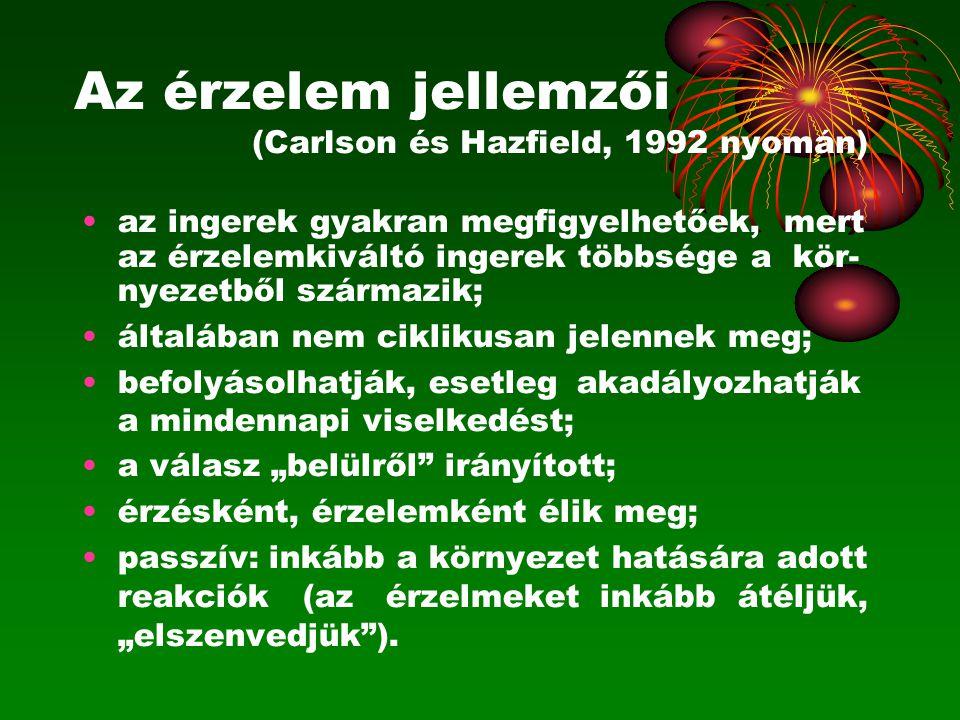 Az érzelem jellemzői (Carlson és Hazfield, 1992 nyomán)