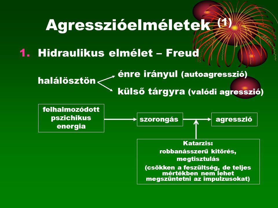 Agresszióelméletek (1)