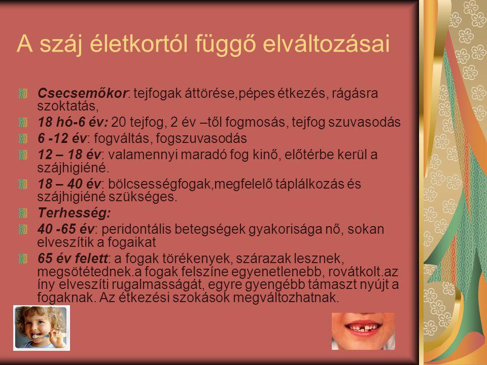 A száj életkortól függő elváltozásai