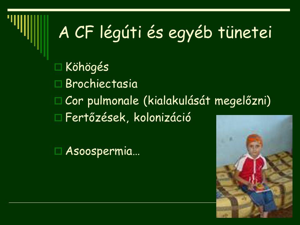 A CF légúti és egyéb tünetei