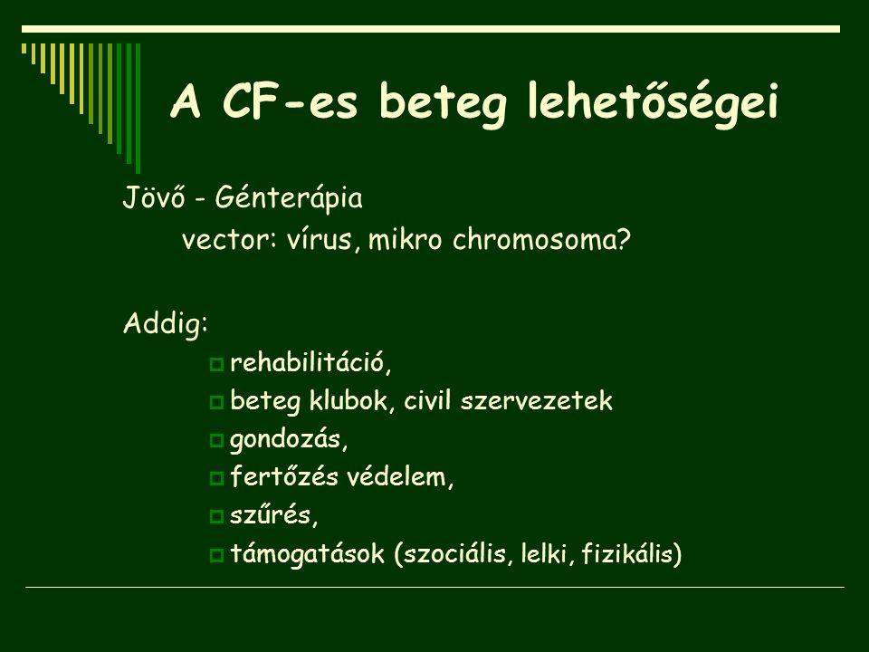 A CF-es beteg lehetőségei