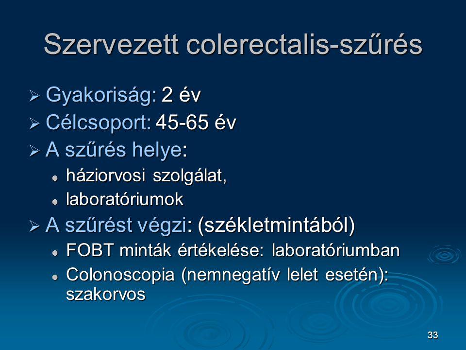 Szervezett colerectalis-szűrés